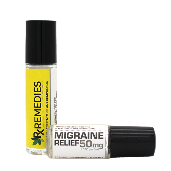 Rx Remedies, Migraine Relief, 10mg/mL, Group
